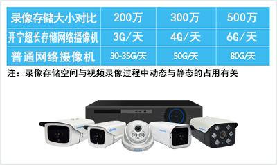 e68_lehu66.vip乐虎国际超长存储摄像机